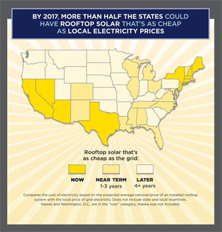 Infographic: Affordable Rooftop Solar in the United States