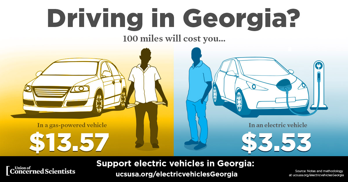 Infographic On The Fuel Savings And Economic Benefits Of Electric Cars In Georgia