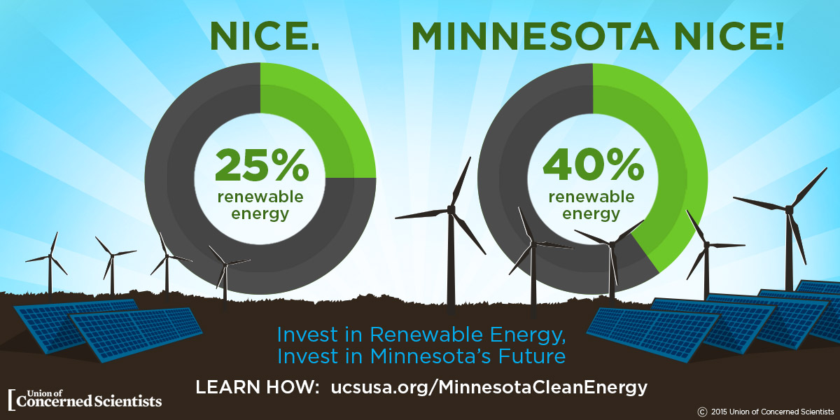 Advancing Minnesota S Clean Energy Economy Building On A