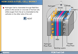 how do hydrogen fuel cell vehicles work union of concerned scientists. Black Bedroom Furniture Sets. Home Design Ideas