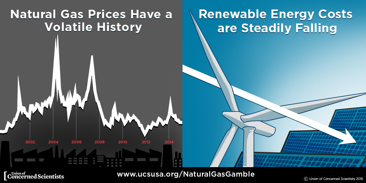 Solar Power Vs Natural Gas