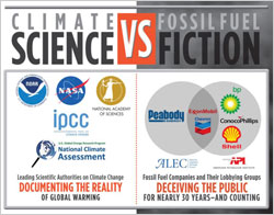 Image result for fossil fuel industry documents