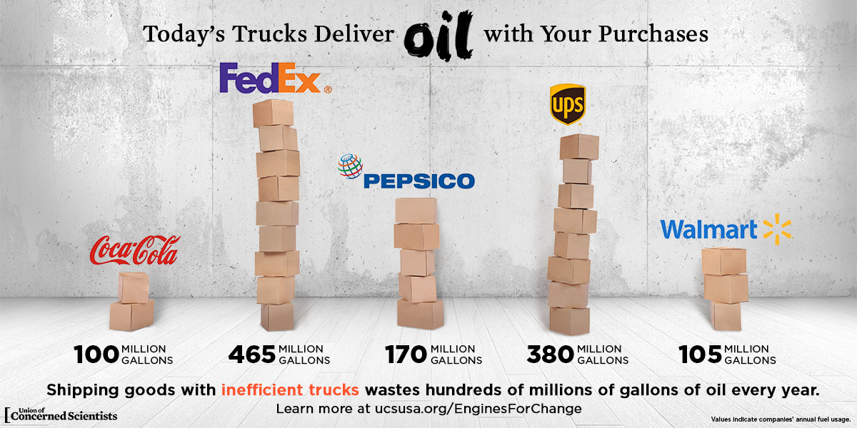 Infographic on oil used by large fleets of heavy-duty trucks