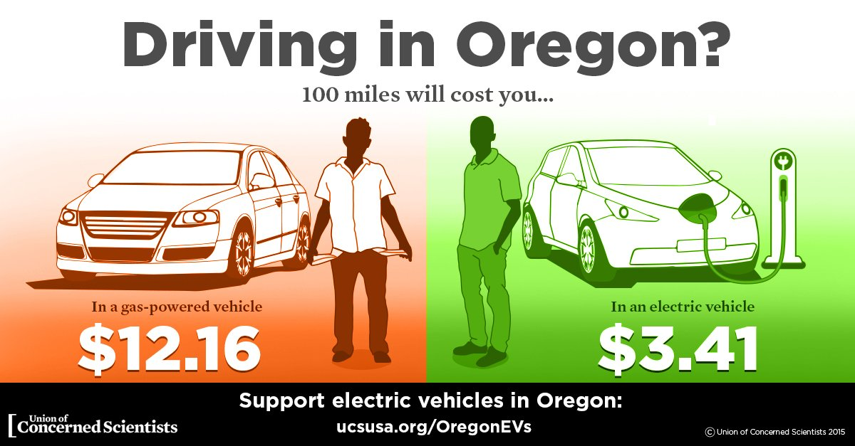 Electric cars in Oregon