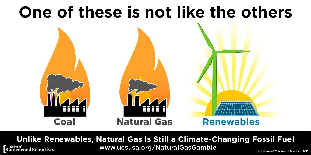 How Clean Is Natural Gas Energy