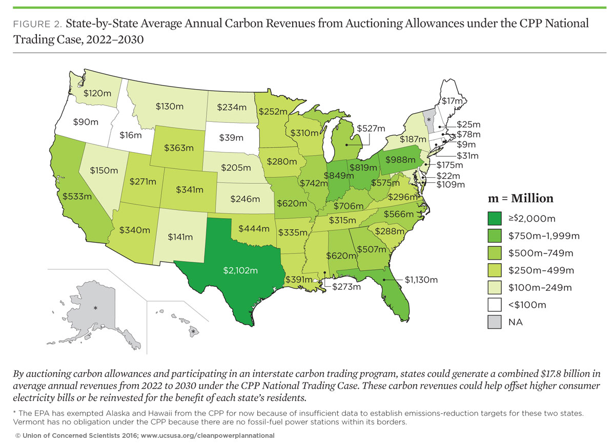 us map of state annual carbon revenues