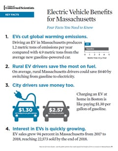 State Electric Vehicle Benefits   Union of Concerned Scientists