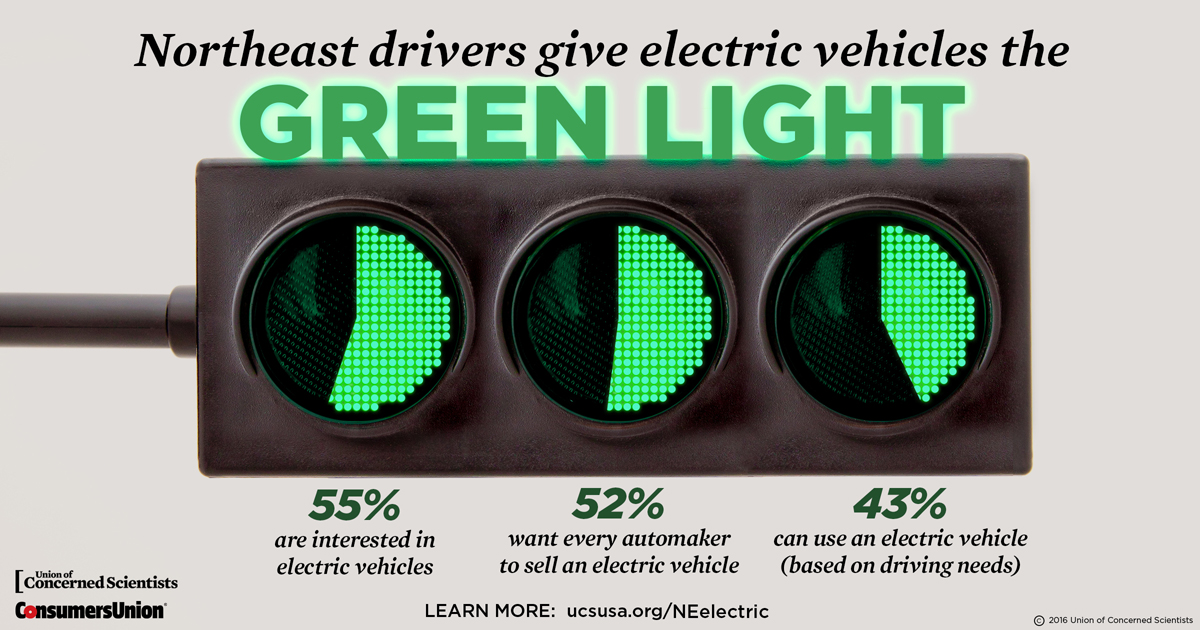 Infographic of electric cars in the northeast