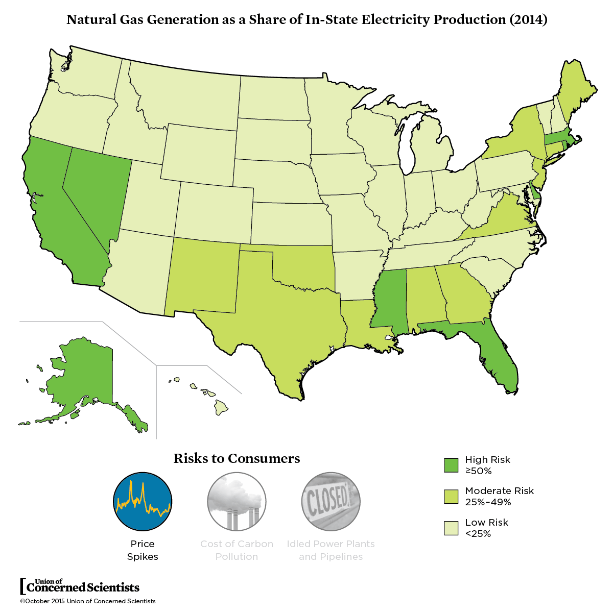 Rating The States On Their Risk Of Natural Gas Overreliance