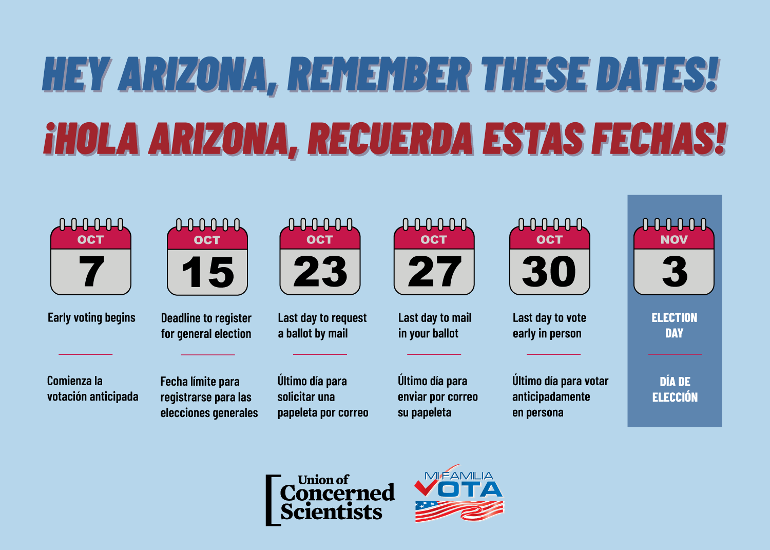 Postcard showing key dates for Arizona voters