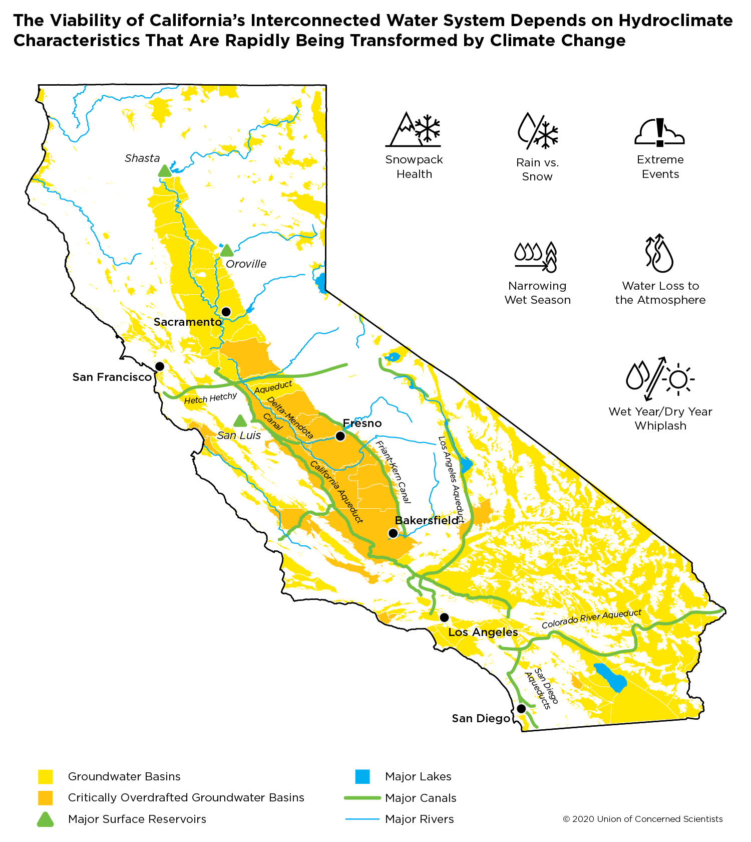 Map of California's interconnected water system and hydroclimate characteristics
