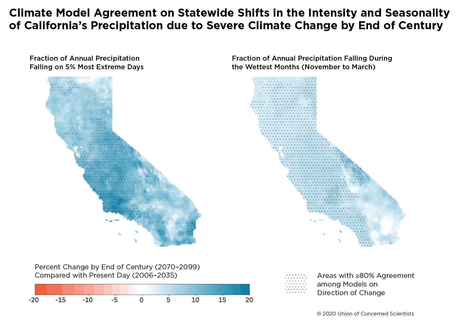 Climate model on shifts in intensity and seasonality of California's precipitation due to severe climate change