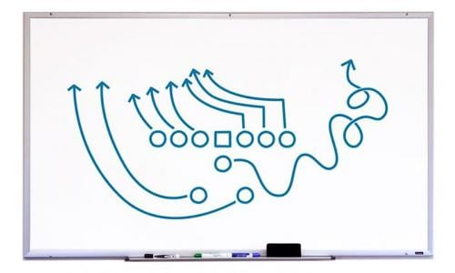 Diagram of evasive football play