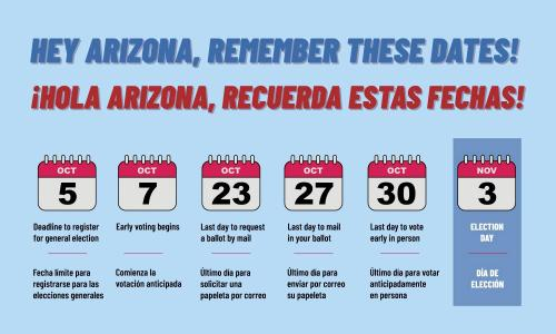 A postcard showing key dates for Arizona voters in 2020