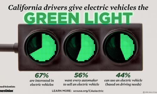 Infographic of electric cars in California